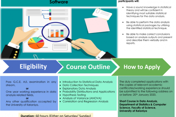 Certificate Course in Data Analysis using Statistical  Software